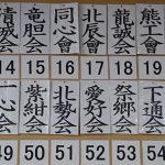 【出場順番最新速報!】(2017年:平成29年度)藤崎宮秋季例大祭ボシタ祭り飾馬奉納